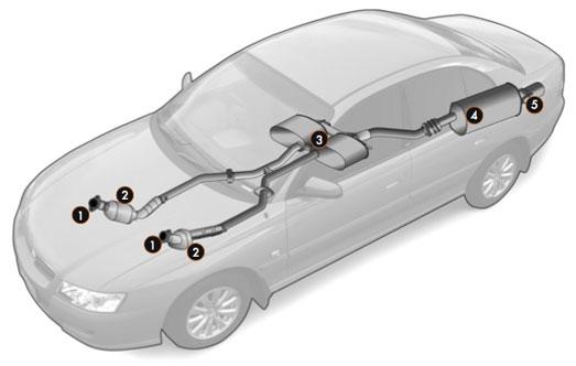 grafika-wydech-samochodowy
